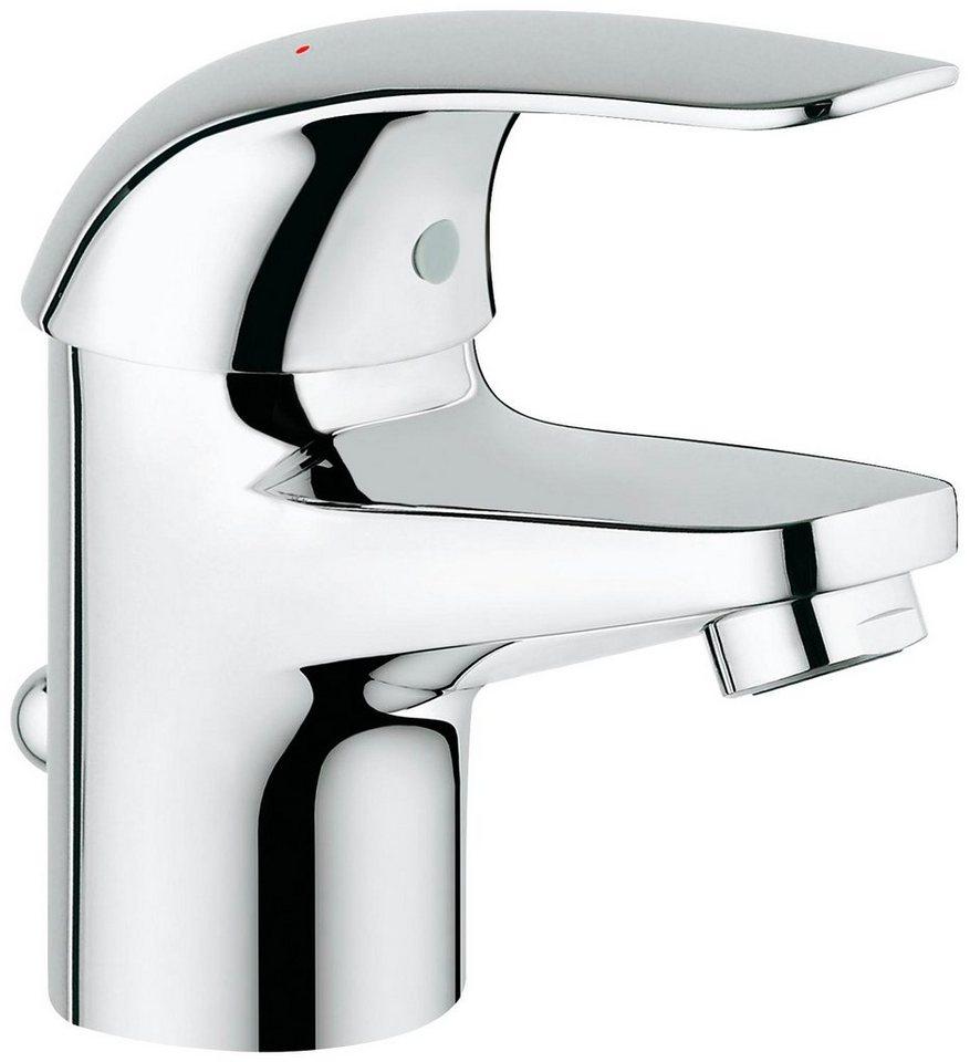 Full Size of Grohe Wasserhahn Waschtischarmatur Swift Thermostat Dusche Küche Wandanschluss Bad Für Wohnzimmer Grohe Wasserhahn