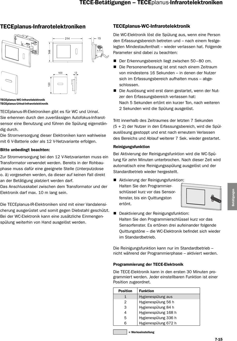 Full Size of Bettigungen Tece Technische Informationen Pdf Drutex Fenster Test Bewässerungssysteme Garten Betten Dusch Wc Sicherheitsfolie Wohnzimmer Teceone Test