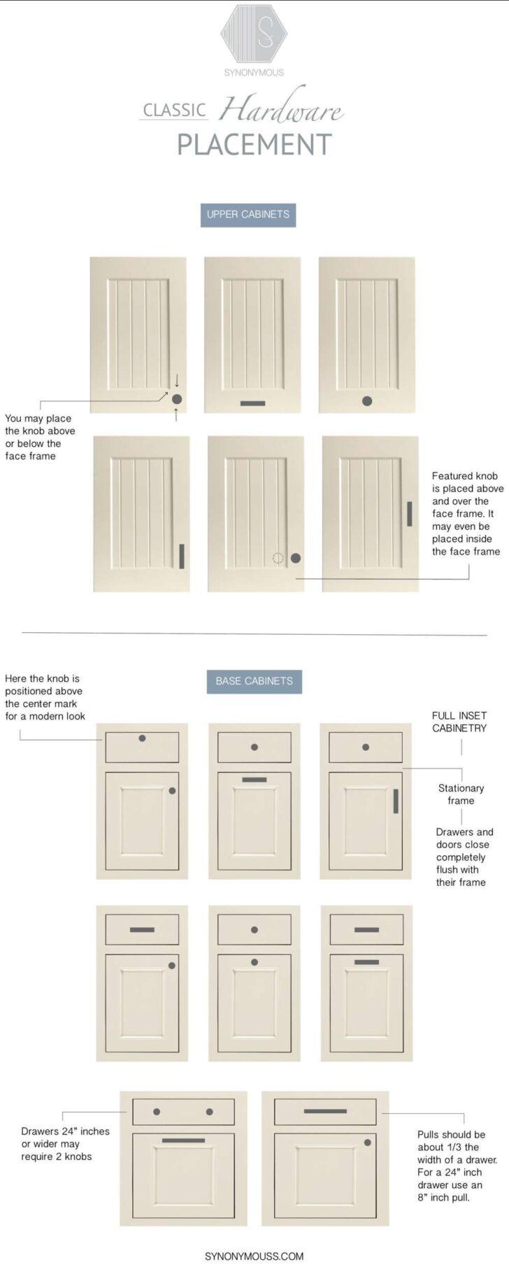 Medium Size of Küchenschrank Griffe Kche Kabinett Hardware Placement Ideen Cabinet Hat Möbelgriffe Küche Wohnzimmer Küchenschrank Griffe