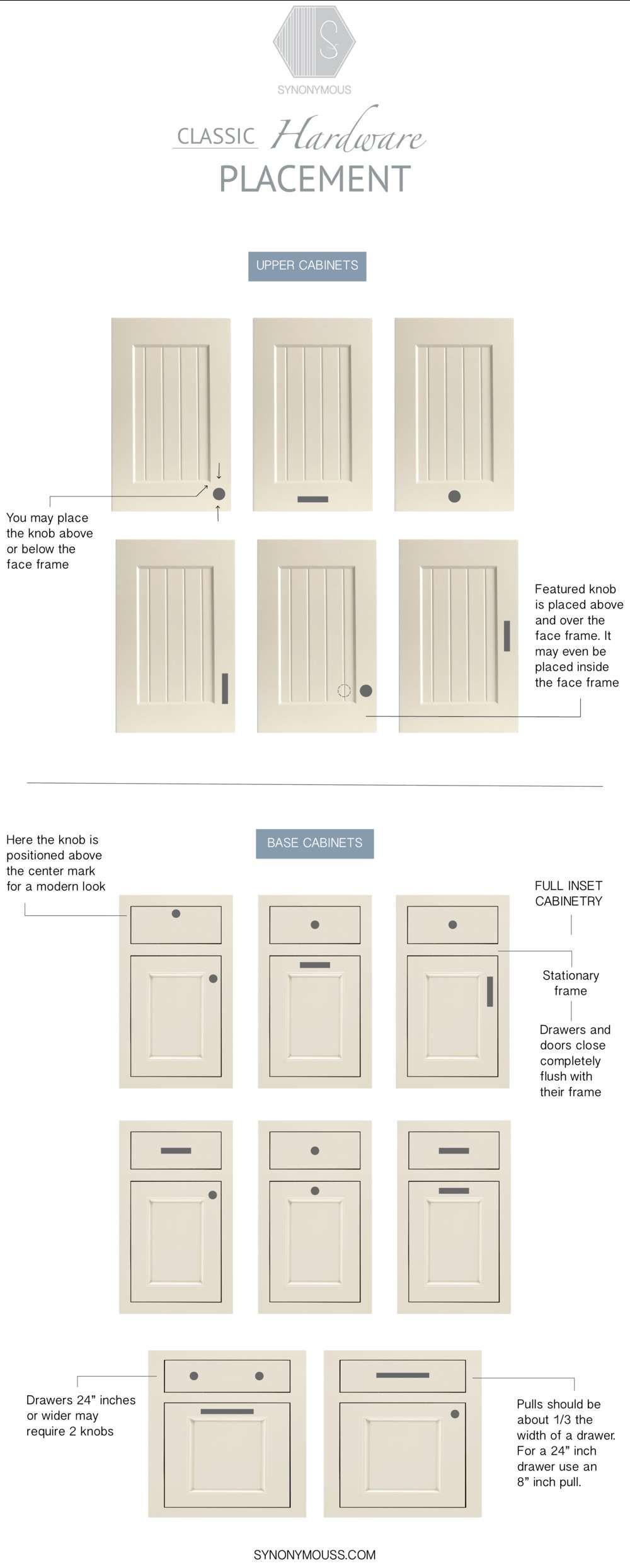 Full Size of Küchenschrank Griffe Kche Kabinett Hardware Placement Ideen Cabinet Hat Möbelgriffe Küche Wohnzimmer Küchenschrank Griffe