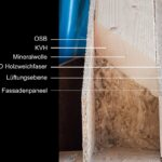 Außensauna Wandaufbau Wohnzimmer Ratgeber Fr Den Holzstnderbau Wdt Holzrahmenbau Und Zimmerei