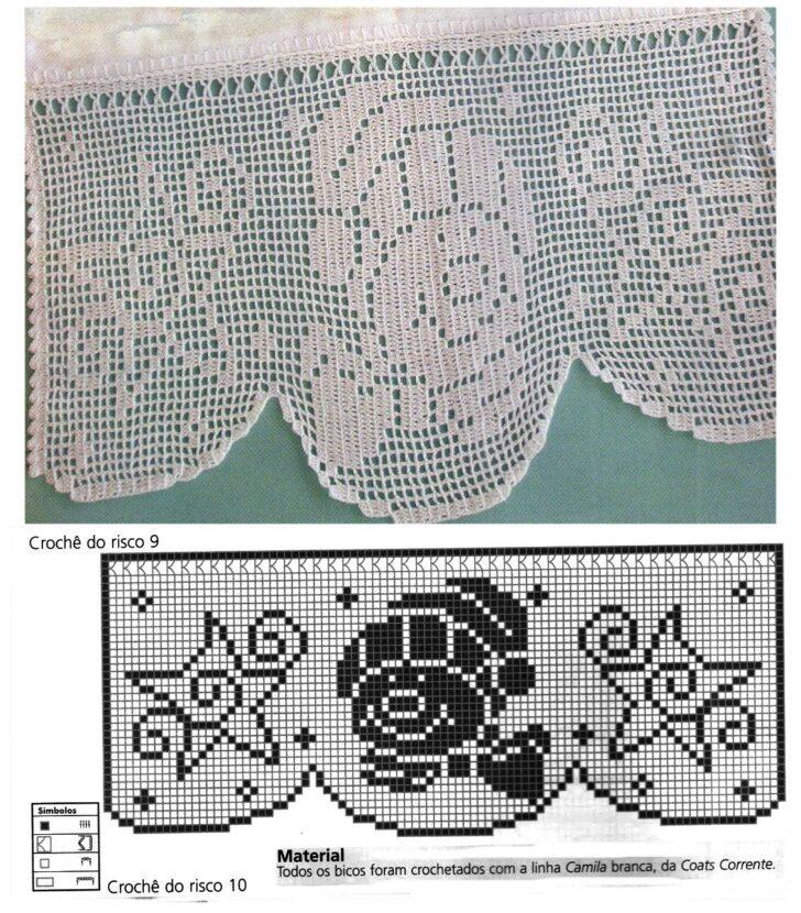 Medium Size of Winter Gardine Schneemann Hkeln Crochet Curtain Snowman Scheibengardinen Küche Gardinen Schlafzimmer Wohnzimmer Für Fenster Die Wohnzimmer Häkelmuster Gardine