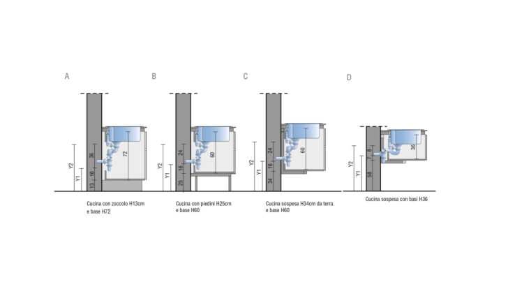 Medium Size of Küche Bodenbelag Granitplatten Glaswand Oberschrank Beistelltisch Wandtattoos Deko Für Ausstellungsstück Kleine Einbauküche Tapete Aufbewahrungssystem Wohnzimmer Wasseranschluss Küche