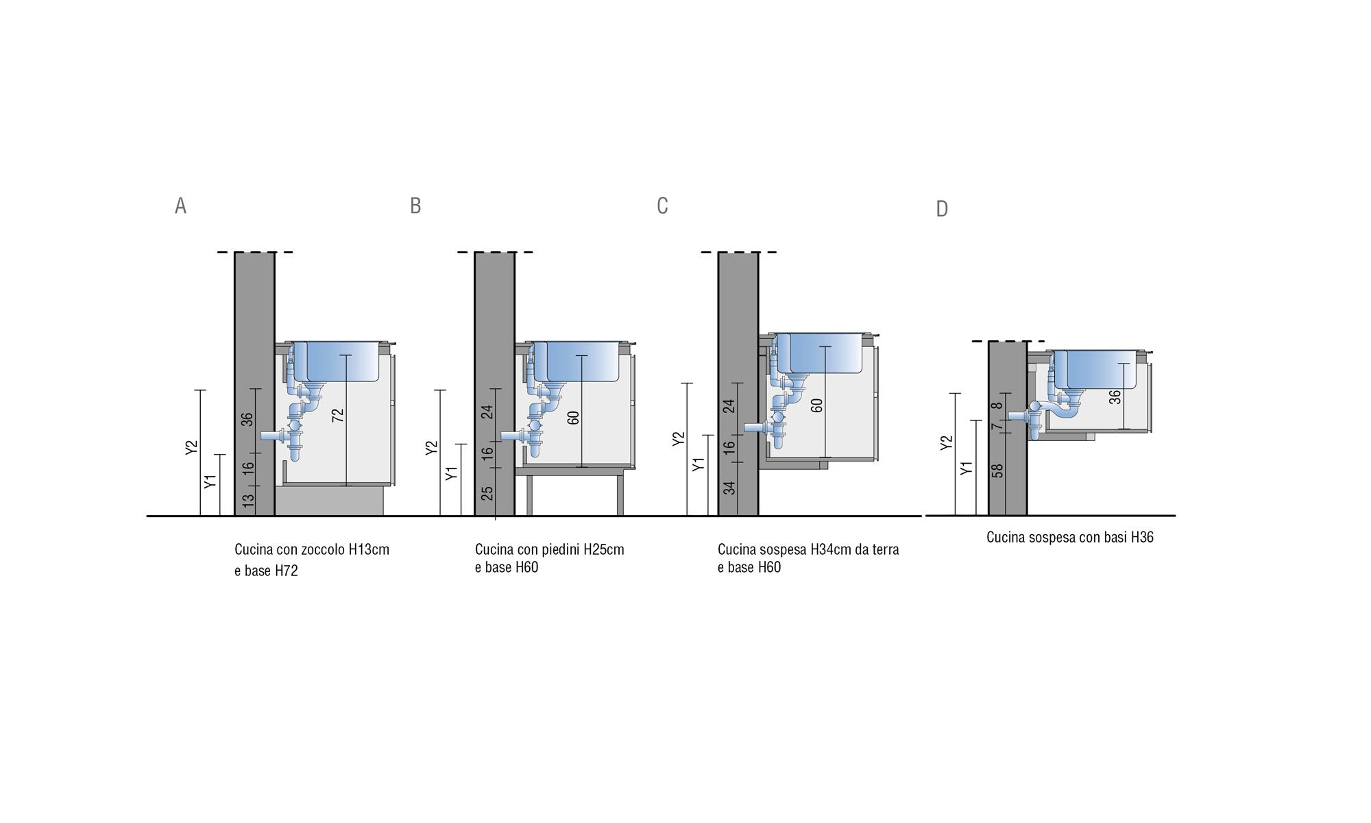 Full Size of Küche Bodenbelag Granitplatten Glaswand Oberschrank Beistelltisch Wandtattoos Deko Für Ausstellungsstück Kleine Einbauküche Tapete Aufbewahrungssystem Wohnzimmer Wasseranschluss Küche
