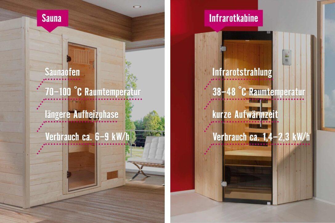Large Size of Sauna Kaufen Fr Zuhause Ratgeber Von Hornbach Schüco Fenster Sofa Verkaufen Küche Billig Dusche Betten Amerikanische Günstig Ikea 140x200 Breaking Bad Alte Wohnzimmer Sauna Kaufen