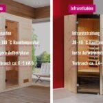 Sauna Kaufen Fr Zuhause Ratgeber Von Hornbach Schüco Fenster Sofa Verkaufen Küche Billig Dusche Betten Amerikanische Günstig Ikea 140x200 Breaking Bad Alte Wohnzimmer Sauna Kaufen