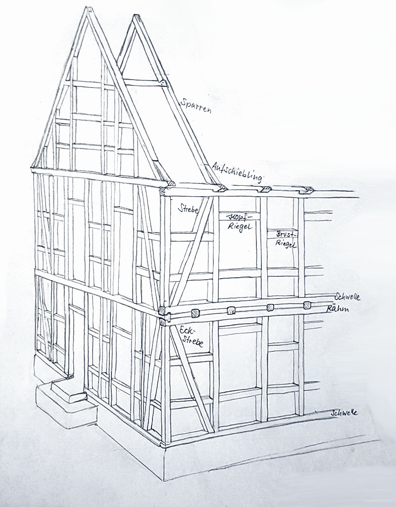 Full Size of Eichenbalken Kaufen Bauhaus Fachwerksanierung Und Modernisierung Selbst Durchfhren Fenster Wohnzimmer Eichenbalken Bauhaus