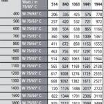 Kermi Heizkörper Wohnzimmer Kermi Profil Therm X2 Kompaktheizkrper Bh 500 Mm Heizkörper Bad Elektroheizkörper Für Wohnzimmer Badezimmer