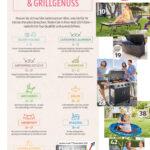 Aldi Gartenliege 2020 Sd Gartenbroschre 2019 Relaxsessel Garten Wohnzimmer Aldi Gartenliege 2020