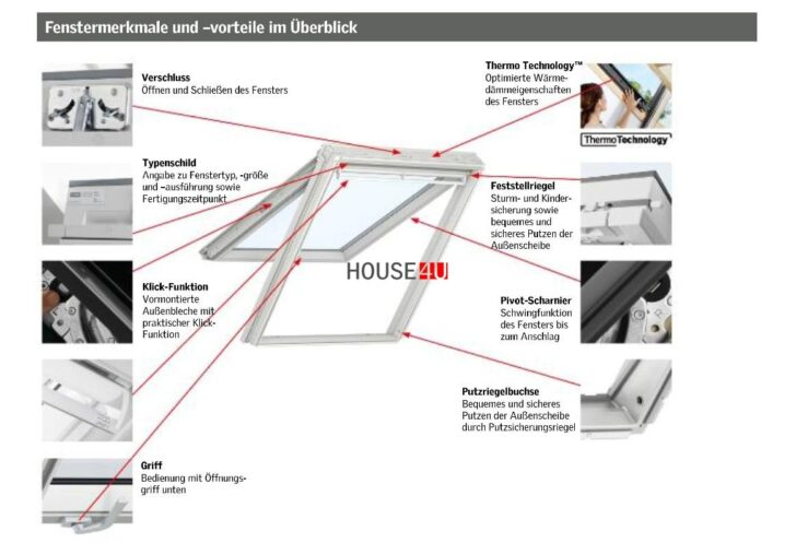 Medium Size of Velux Scharnier Veludachfenster Gpu 0068 Kunststoff Klapp Schwingfenster 3 Fach Fenster Rollo Ersatzteile Preise Einbauen Kaufen Wohnzimmer Velux Scharnier