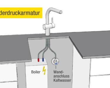 Niederdruck Armatur Küche Bauhaus Wohnzimmer Wann Brauche Ich Eine Niederdruckarmatur Kchendurst Badezimmer Armaturen Miniküche Mit Kühlschrank Sockelblende Küche Mobile Arbeitsplatten Aluminium