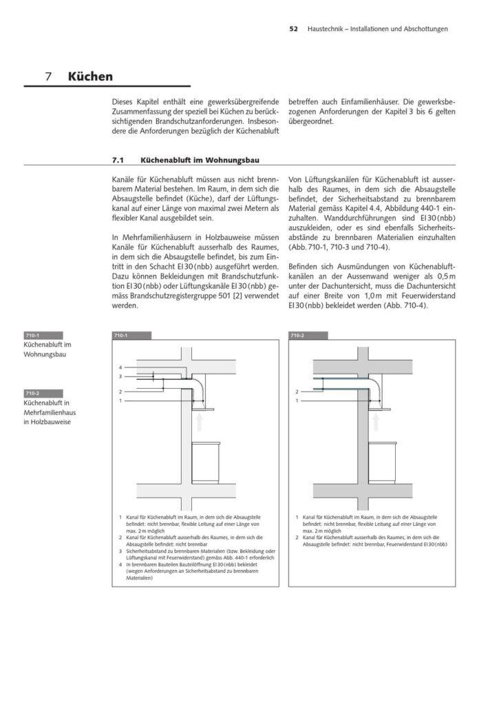 Medium Size of Küchenabluft Haustechnik Installationen Und Abschottungen By Lignum Wohnzimmer Küchenabluft