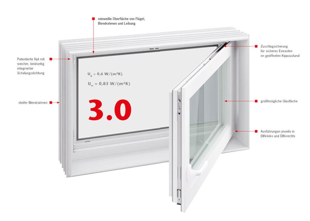 Large Size of Aco Kellerfenster Ersatzteile Therm Fenster Einsatz Einbruchschutz Velux Wohnzimmer Aco Kellerfenster Ersatzteile