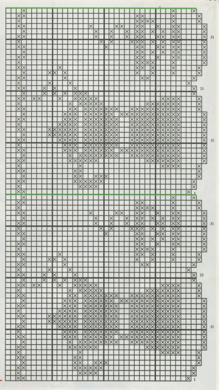 Medium Size of Küchegardinen Häkeln Anleitung Bordo Caffettiera Colorato Schemajpg 8001424 Grafico De Wohnzimmer Küchegardinen Häkeln Anleitung