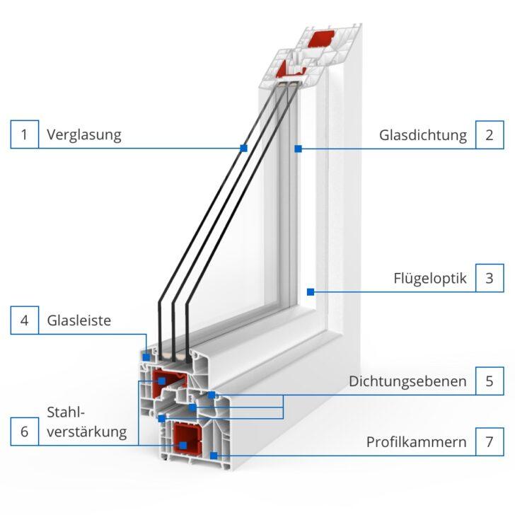 Medium Size of Aluplast Erfahrung Ideal 8000 Premium Profil System Mit 6 Kammern Fenster Wohnzimmer Aluplast Erfahrung