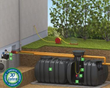 Wassertank Garten Flach Wohnzimmer Flacher Wassertank Garten Flach Unterirdisch Komplettpakete Geoplast Gmbh Loungemöbel Holz Sonnenschutz Fußballtore Hängesessel Pavillion Holztisch