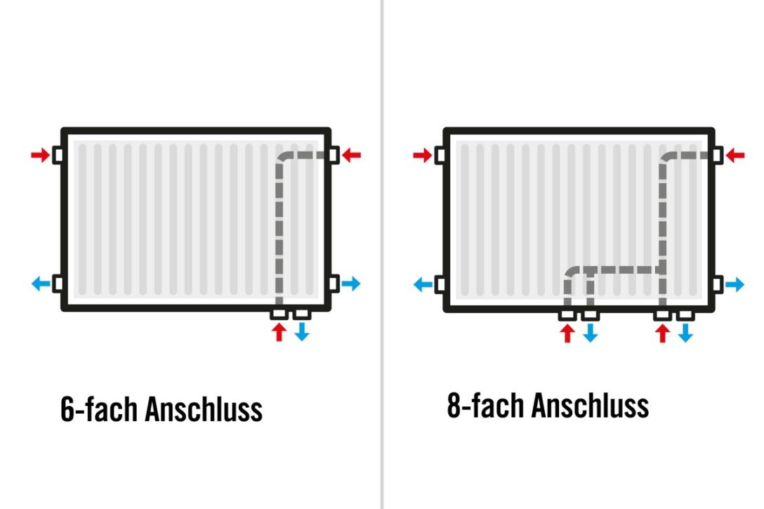 Large Size of Flachheizkörper Wohnzimmer Richtig Heizen Heizkrper Berechnen Hornbach Board Deckenstrahler Gardine Komplett Sideboard Schrank Deckenlampen Decken Beleuchtung Wohnzimmer Flachheizkörper Wohnzimmer