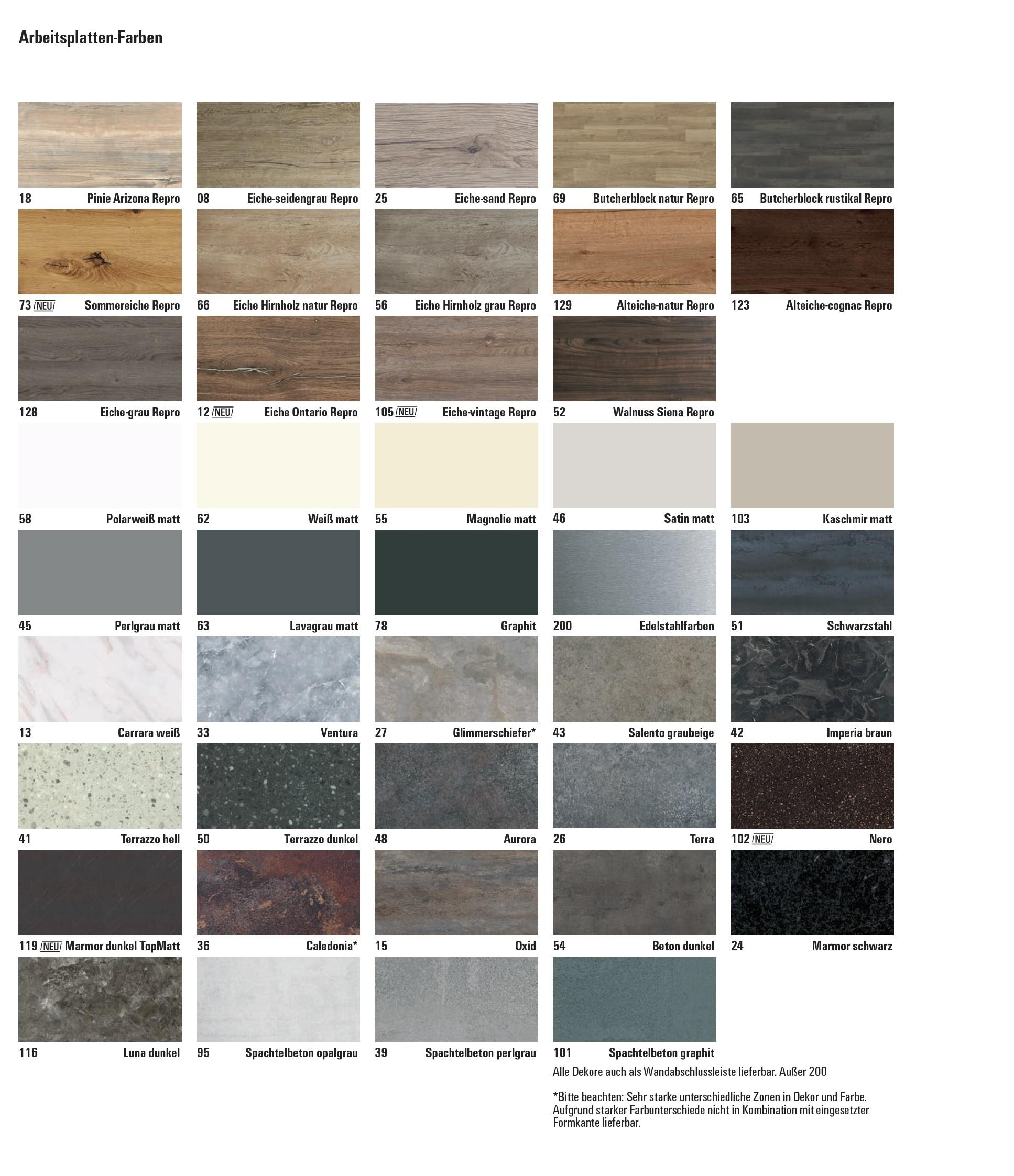 Full Size of Wellmann Küchen Ersatzteile Griffe Möbelgriffe Küche Velux Fenster Regal Wohnzimmer Wellmann Küchen Ersatzteile Griffe