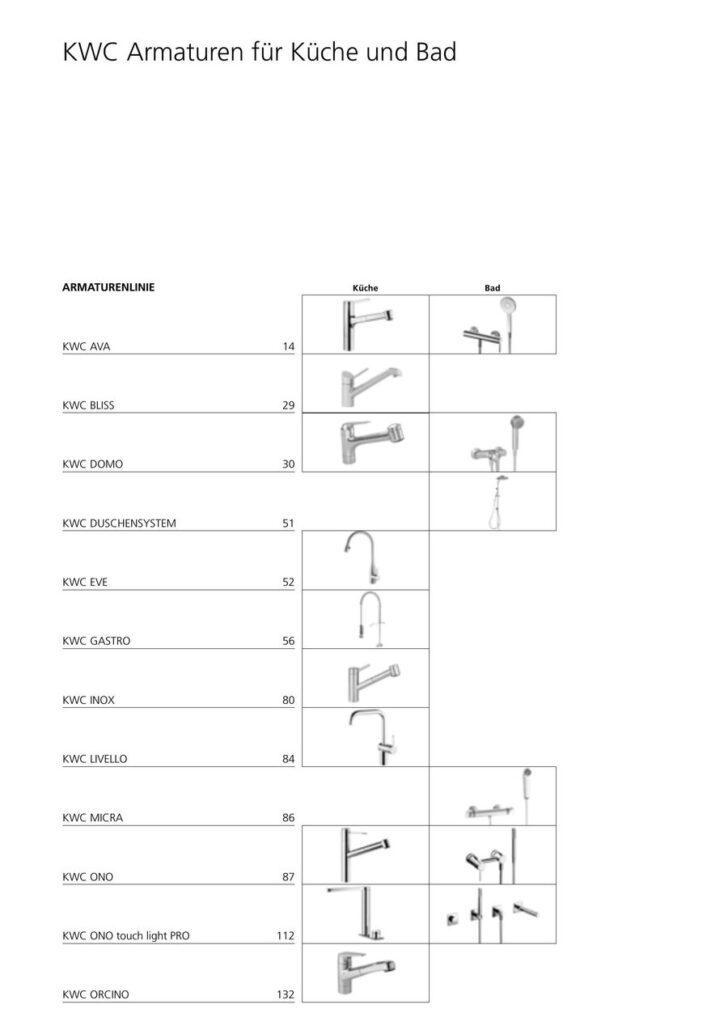 Medium Size of Seite 4 Von Ersatzteile 2011 Velux Fenster Armaturen Badezimmer Küche Bad Wohnzimmer Kwc Armaturen Ersatzteile