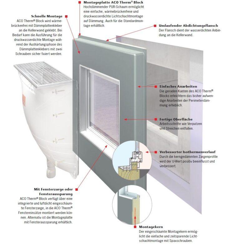 Medium Size of Aco Kellerfenster Ersatzteile Fenster Fensterrahmen Einstellen Velux Wohnzimmer Aco Kellerfenster Ersatzteile