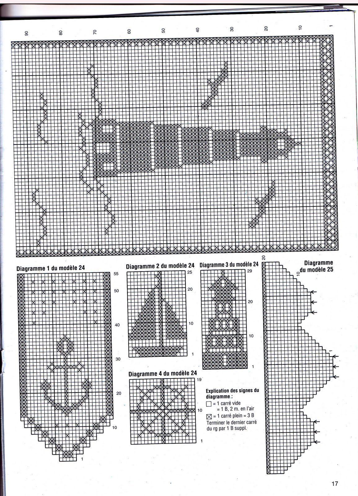 Full Size of Küchegardinen Häkeln Anleitung Szydekomania 12 01 2012 2013 Gardinen Hkeln Wohnzimmer Küchegardinen Häkeln Anleitung
