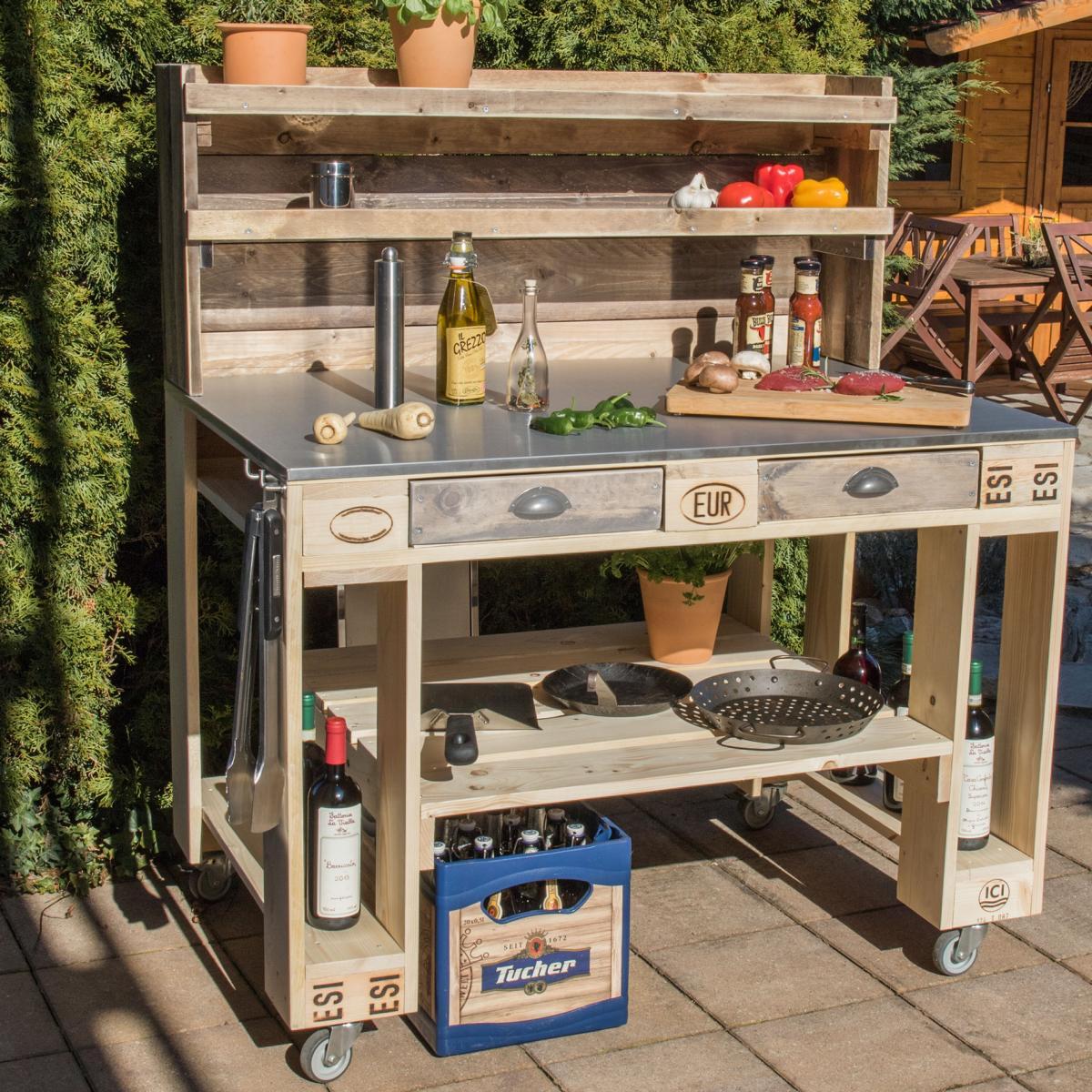 Full Size of Grillwagen Ikea Modulküche Küche Kosten Sofa Mit Schlaffunktion Kaufen Miniküche Betten 160x200 Bei Wohnzimmer Grillwagen Ikea