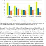 Paravent Garten Hornbach Rating Der Baumrkte In Schweiz Das Angebot Im Kologischen Pool Guenstig Kaufen Pavillon Stapelstuhl Stapelstühle Relaxsessel Wohnzimmer Paravent Garten Hornbach