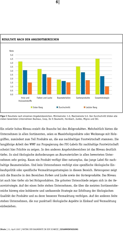 Medium Size of Paravent Garten Hornbach Rating Der Baumrkte In Schweiz Das Angebot Im Kologischen Pool Guenstig Kaufen Pavillon Stapelstuhl Stapelstühle Relaxsessel Wohnzimmer Paravent Garten Hornbach