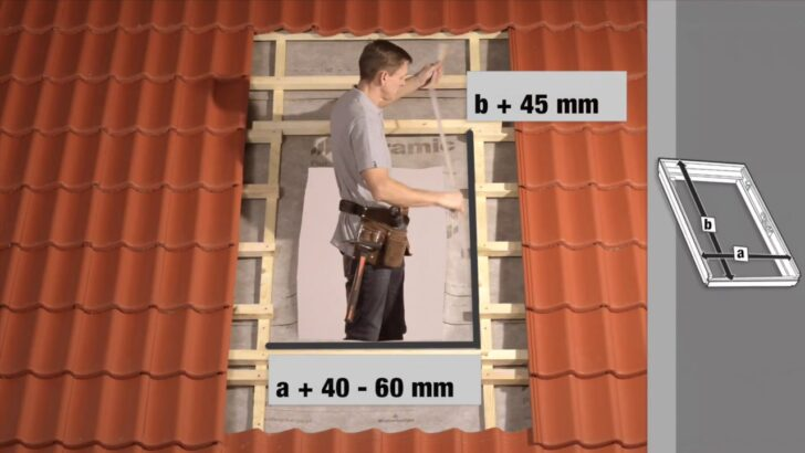 Medium Size of Paravent Balkon Bauhaus Solid Elements Dachfenster Pro 55 78 Cm Fenster Garten Wohnzimmer Paravent Balkon Bauhaus