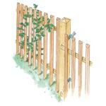 Dachschräge Regal Bauen Regale Kaufen Leiter Kinderzimmer Gastro Kernbuche Fenster Rolladen Nachträglich Einbauen Tisch Kombination Buche Offenes Wohnzimmer Dachschräge Regal Bauen