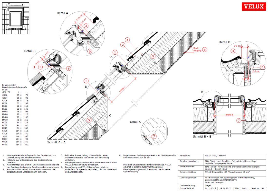 Full Size of Dachfenster Einbauen Handwerkerkosten Im Detail Fenster Neue Rolladen Nachträglich Dusche Bodengleiche Velux Kosten Wohnzimmer Dachfenster Einbauen