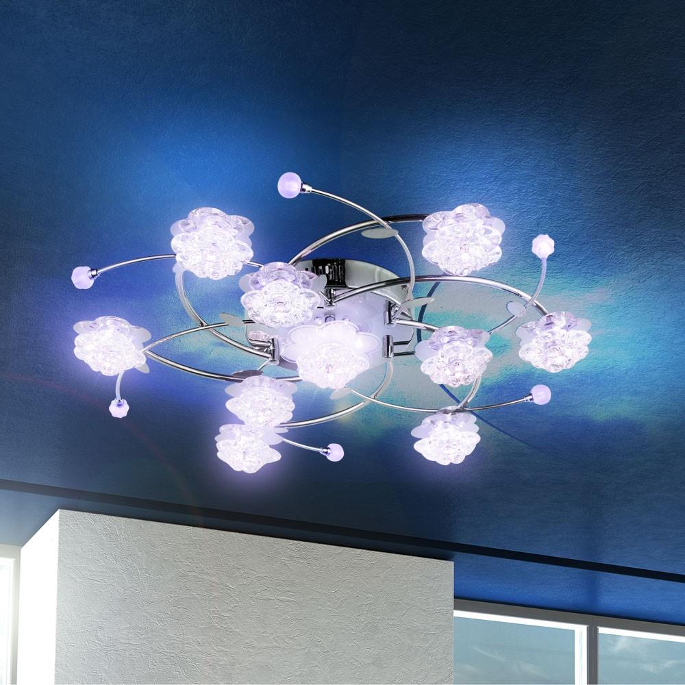 Full Size of Wohnzimmer Deckenlampe Led Deckenlampen Modern Sofa Mit Bilder Fürs Beleuchtung Kunstleder Fototapete Gardinen Für Wandtattoos Vorhänge Schlafzimmer Wohnzimmer Wohnzimmer Deckenlampe Led