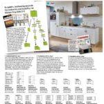 Sockelleisten Küche Bauhaus Aktuelle Prospekte Rabatt Kompwaschbecken Kche Kleiner Tisch Barhocker Vinylboden Fliesenspiegel Glas Eckbank Gardinen Wasserhahn Wohnzimmer Sockelleisten Küche Bauhaus