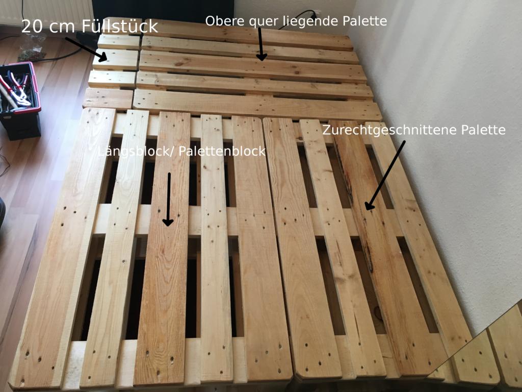 Full Size of Bauanleitung Bauplan Palettenbett Bauen 140x200 Anleitung Bett Aus Paletten Wohnzimmer Bauanleitung Bauplan Palettenbett
