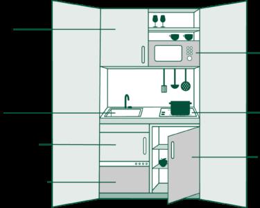 Schrankküche Ohne Kochfeld Wohnzimmer Schrankküche Ohne Kochfeld Schrankkche Regal Rückwand Bett Kopfteil Wohnen Und Garten Abo Einbauküche Kühlschrank Küche Geräte Hängeschränke