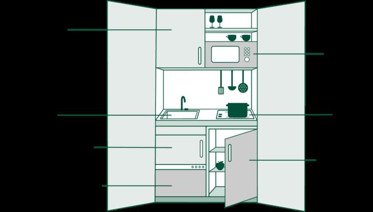 Medium Size of Schrankküche Ohne Kochfeld Schrankkche Regal Rückwand Bett Kopfteil Wohnen Und Garten Abo Einbauküche Kühlschrank Küche Geräte Hängeschränke Wohnzimmer Schrankküche Ohne Kochfeld