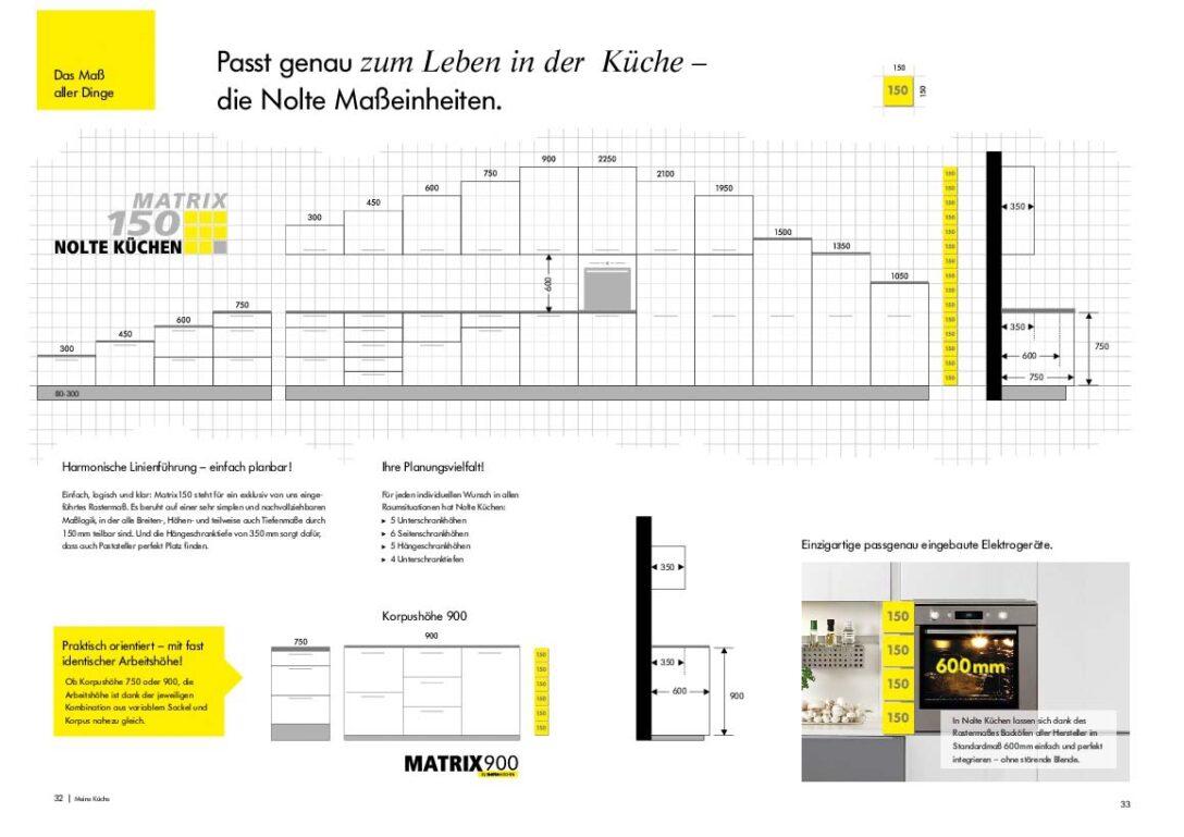 Large Size of Griffe Küche Möbelgriffe Velux Fenster Ersatzteile Küchen Regal Wellmann Wohnzimmer Wellmann Küchen Ersatzteile Griffe