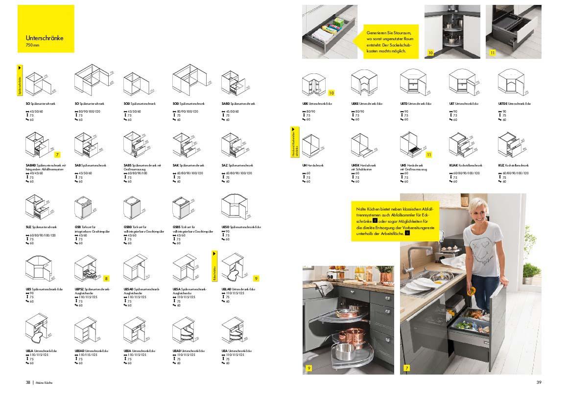 Full Size of Nolte Küche Velux Fenster Ersatzteile Betten Schlafzimmer Küchen Regal Wohnzimmer Nolte Küchen Ersatzteile