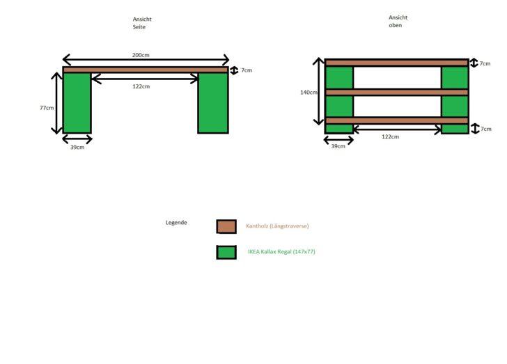 Medium Size of Podestbett Ikea Podest Bett Aus Kallafunktioniert Das Selbstde Diy Forum Betten 160x200 Küche Kosten Miniküche Sofa Mit Schlaffunktion Bei Kaufen Modulküche Wohnzimmer Podestbett Ikea