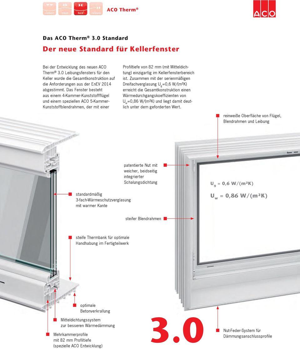 Full Size of Aco Therm Kellerfenster Ersatzteile Fenster Einstellen Stallfenster Schweiz Velux Wohnzimmer Aco Kellerfenster Ersatzteile