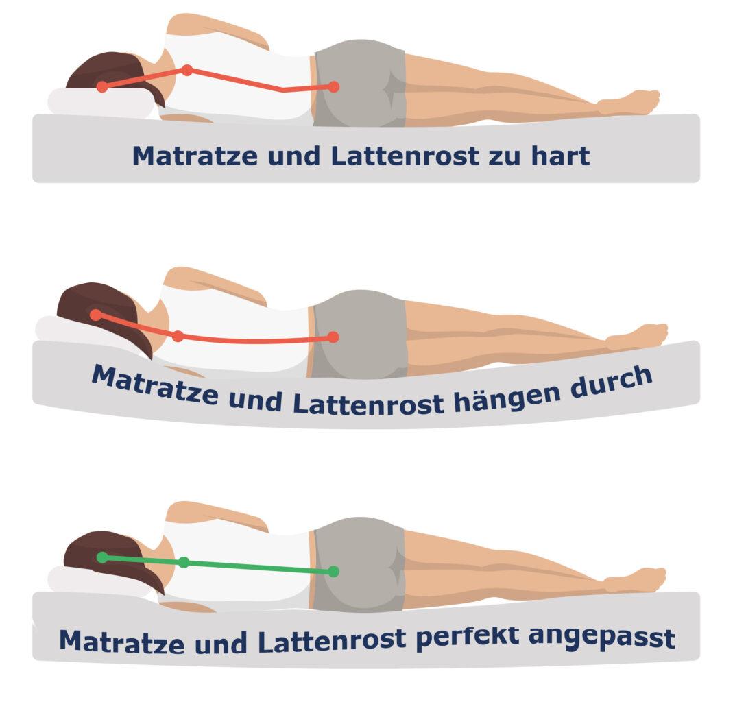 Large Size of Schlafstudio Helm Matratzen Herstellung Wohnzimmer Schlafstudio Helm