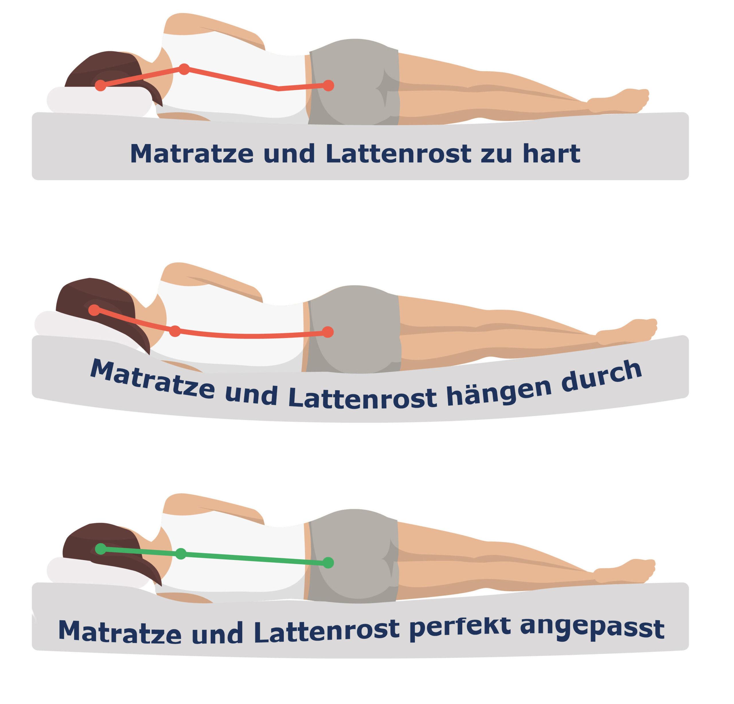 Full Size of Schlafstudio Helm Matratzen Herstellung Wohnzimmer Schlafstudio Helm