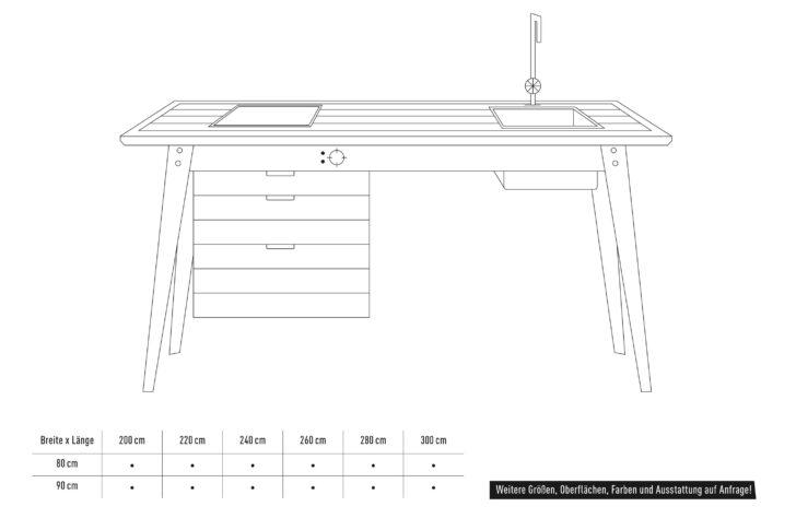 Medium Size of Schwarze Küche Sideboard Mit Arbeitsplatte Edelstahlküche Kochinsel Amerikanische Kaufen Kleiner Tisch Miniküche Kühlschrank Hängeschrank Höhe Wohnzimmer Jan Cray Küche