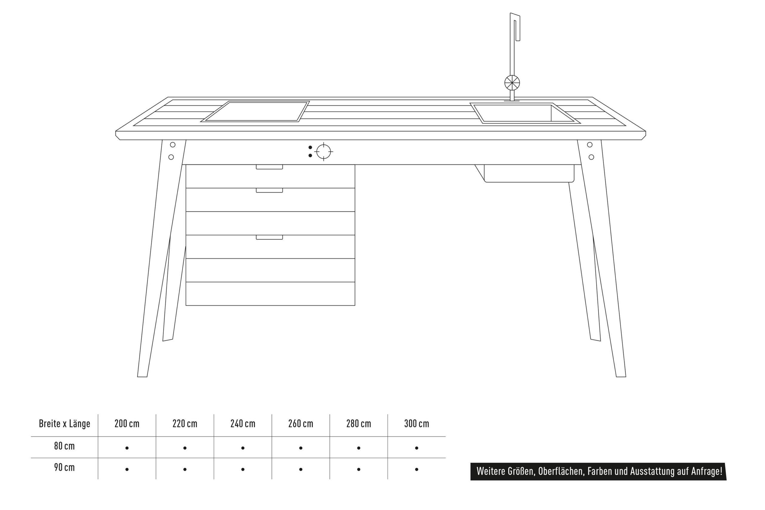 Full Size of Schwarze Küche Sideboard Mit Arbeitsplatte Edelstahlküche Kochinsel Amerikanische Kaufen Kleiner Tisch Miniküche Kühlschrank Hängeschrank Höhe Wohnzimmer Jan Cray Küche