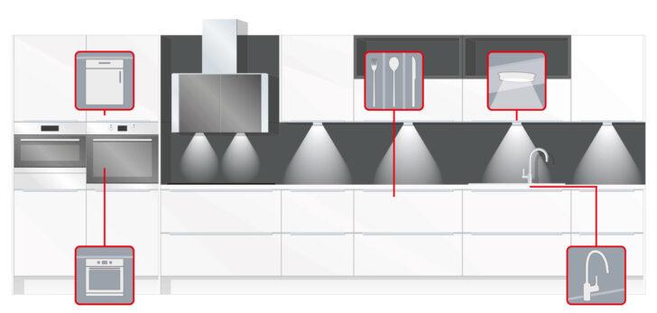 Medium Size of Elektrogerte Fr Ihre Kche Nobilia Kchen Einbauküche Küche Wohnzimmer Nobilia Preisliste