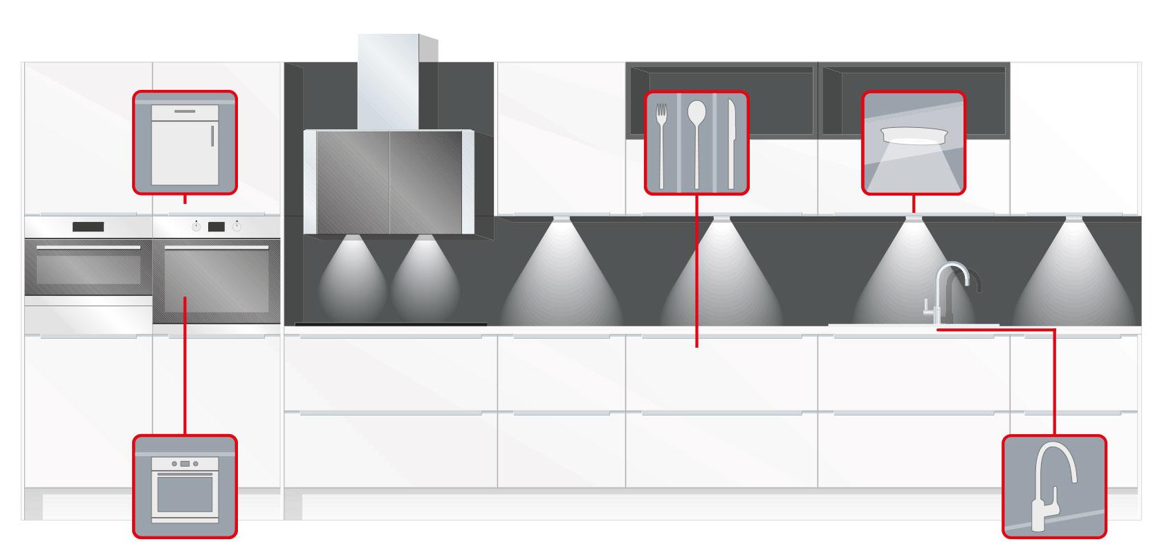 Full Size of Elektrogerte Fr Ihre Kche Nobilia Kchen Einbauküche Küche Wohnzimmer Nobilia Preisliste