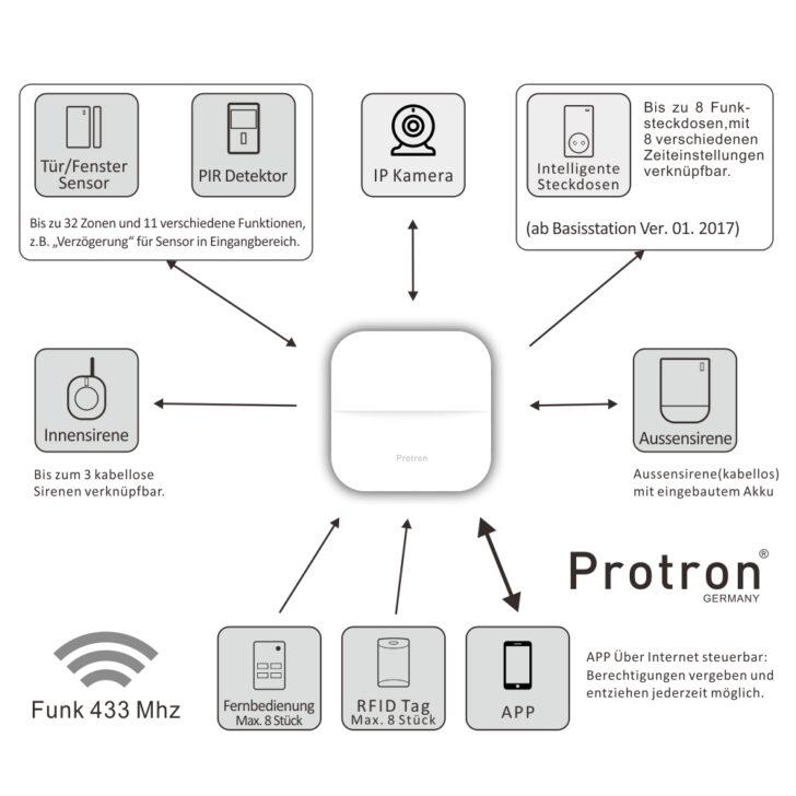 Medium Size of Protron W20 Bedienungsanleitung App Alarmanlage Proton Smart Home Gsm Wifi Mit Netzteil Wohnzimmer Protron W20