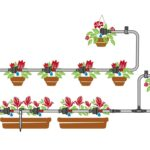 Garten Bewssern Hornbach Schweiz Bewässerungssysteme Test Bewässerung Automatisch Bewässerungssystem Wohnzimmer Bewässerung Balkon