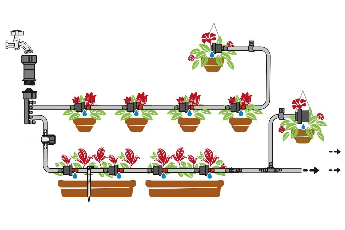 Full Size of Garten Bewssern Hornbach Schweiz Bewässerungssysteme Test Bewässerung Automatisch Bewässerungssystem Wohnzimmer Bewässerung Balkon